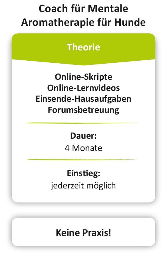 Coach für Mentale Aromatherapie Infografik