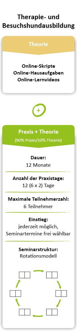 therapie-und-begleithundausbildung-infografik-2